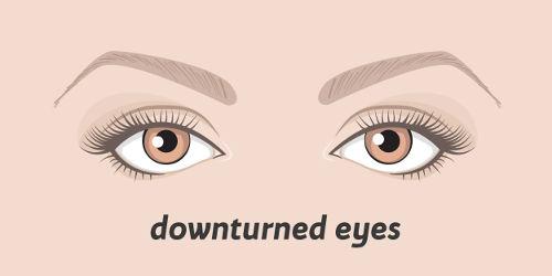 Abschwingende Augen