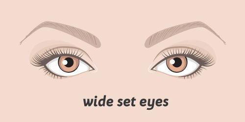 Auseinanderstehende Augen